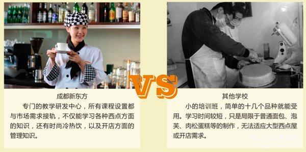 学西点蛋糕 为什么只选杭州杜仁杰实战烘焙学校